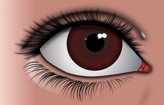Right Eye Twitching – Meanings and Superstitions